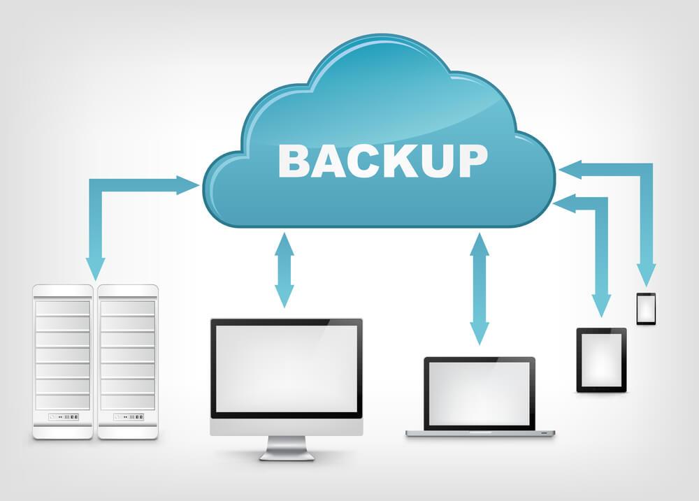 Backup danych w chmurze